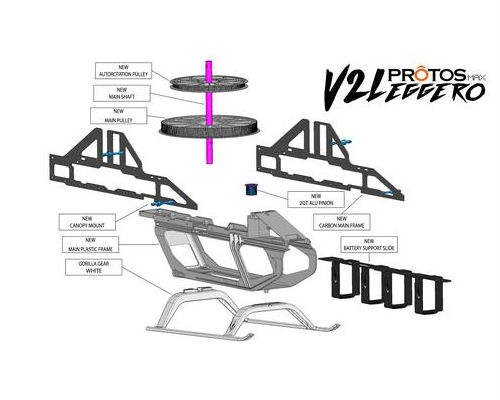 MSH Protos Max Leggero Upgrade Kit for V2 no canopy mounts